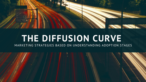 Marketing Diffusion Curve